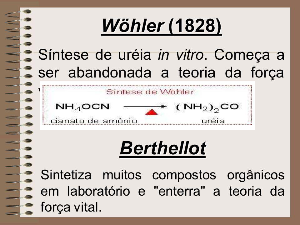 Wöhler (1828) Síntese de uréia in vitro. Começa a ser abandonada a teoria da força vital. Berthellot.