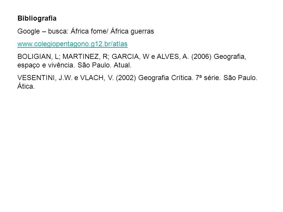 Bibliografia Google – busca: África fome/ África guerras. www.colegiopentagono.g12.br/atlas.