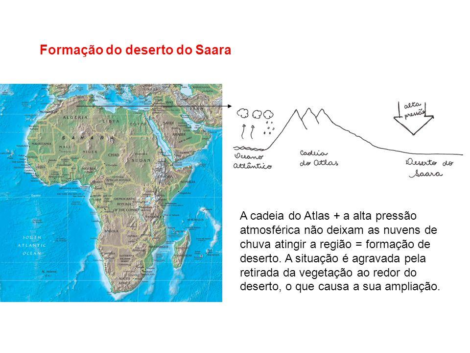 Formação do deserto do Saara
