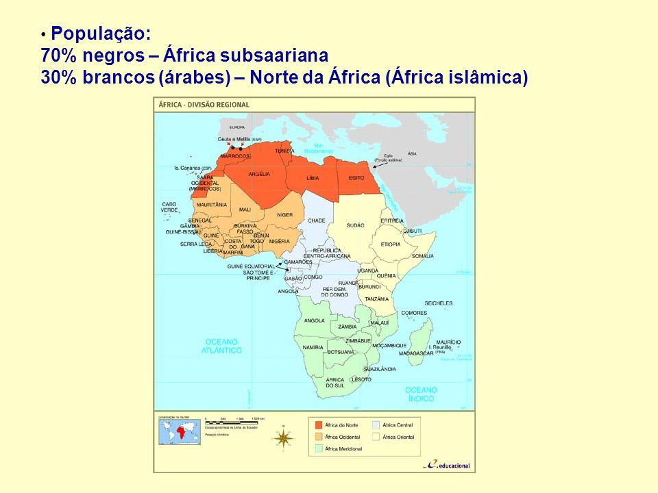 70% negros – África subsaariana