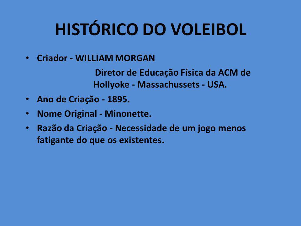 HISTÓRICO DO VOLEIBOL Criador - WILLIAM MORGAN