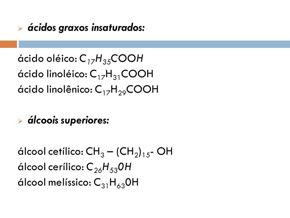 ácidos graxos insaturados: