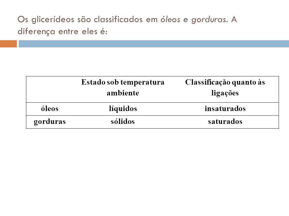 Os glicerídeos são classificados em óleos e gorduras