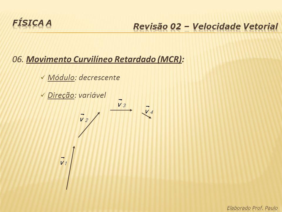 06. Movimento Curvilíneo Retardado (MCR):