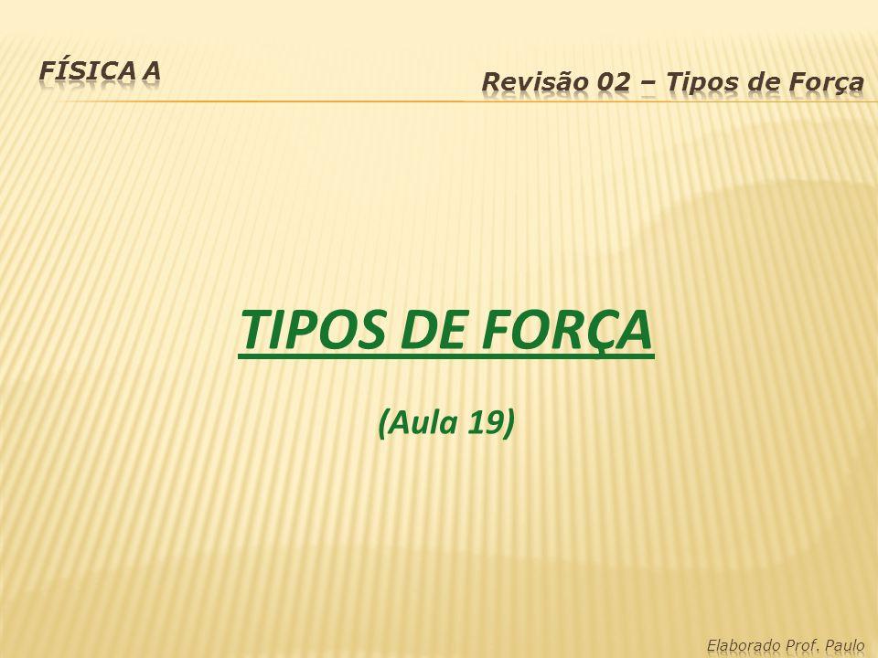 TIPOS DE FORÇA (Aula 19) Física A Revisão 02 – Tipos de Força