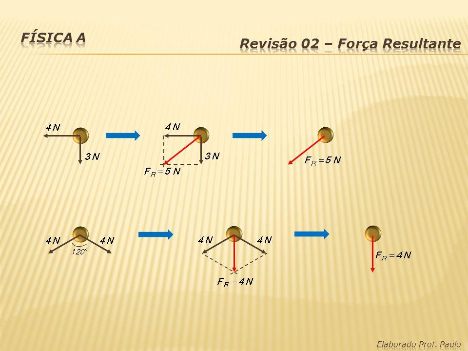 Revisão 02 – Força Resultante Física A