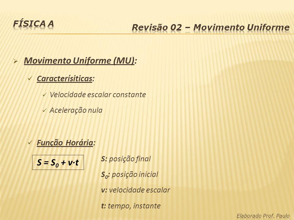 Movimento Uniforme (MU):