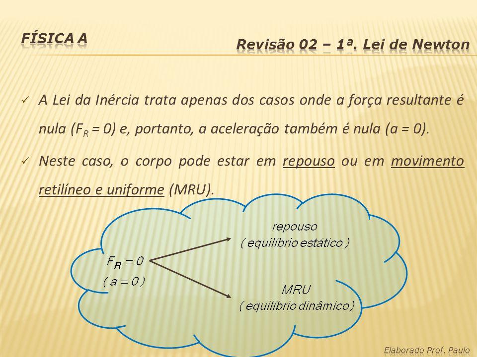 Revisão 02 – 1ª. Lei de Newton