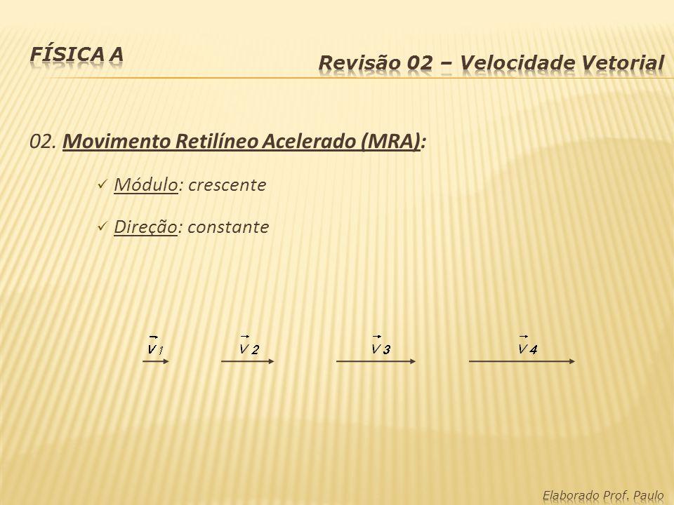 02. Movimento Retilíneo Acelerado (MRA):