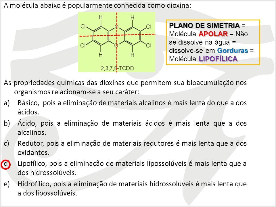 A molécula abaixo é popularmente conhecida como dioxina: