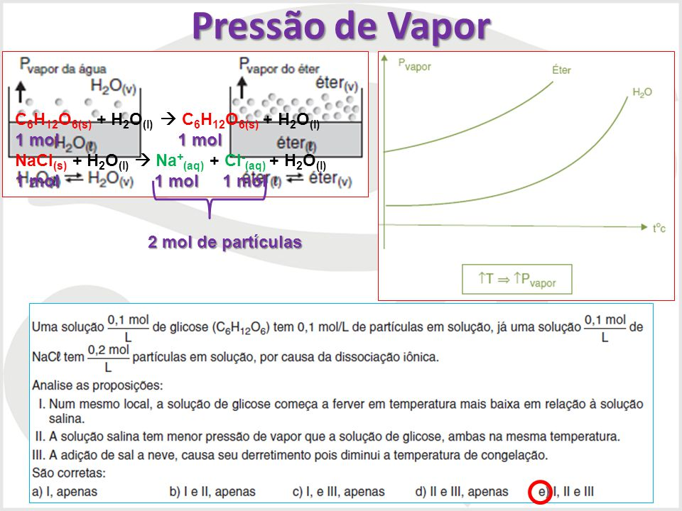 Pressão de Vapor C6H12O6(s) + H2O(l)  C6H12O6(s) + H2O(l) 1 mol 1 mol
