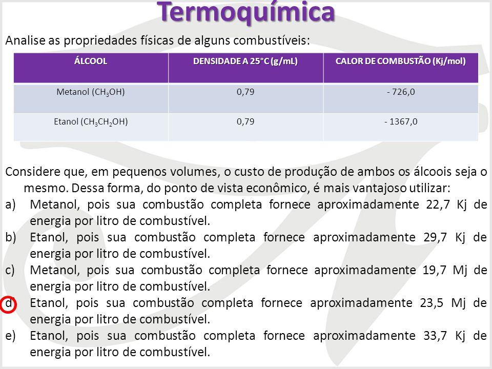 CALOR DE COMBUSTÃO (Kj/mol)