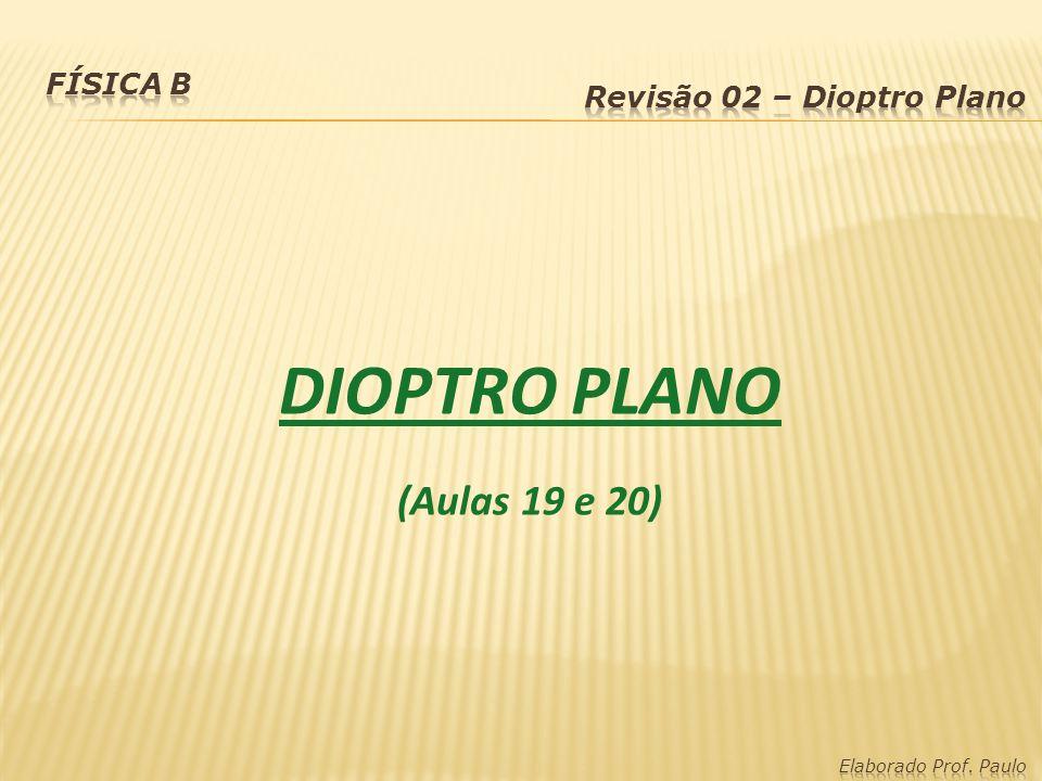 DIOPTRO PLANO (Aulas 19 e 20) Física B Revisão 02 – Dioptro Plano
