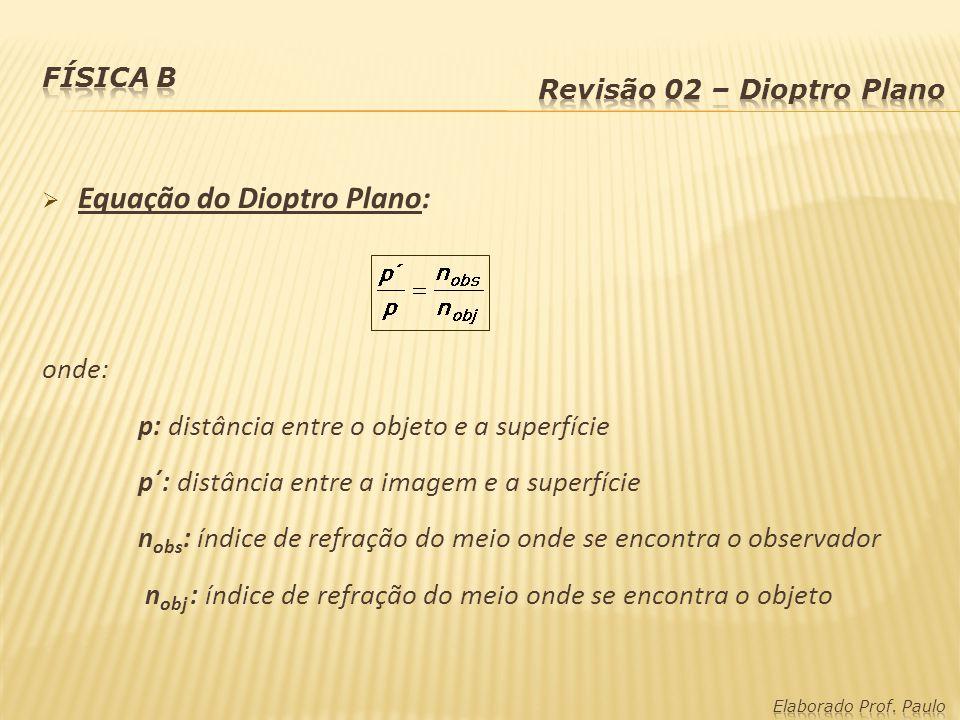 Equação do Dioptro Plano:
