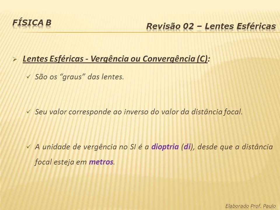Lentes Esféricas - Vergência ou Convergência (C):