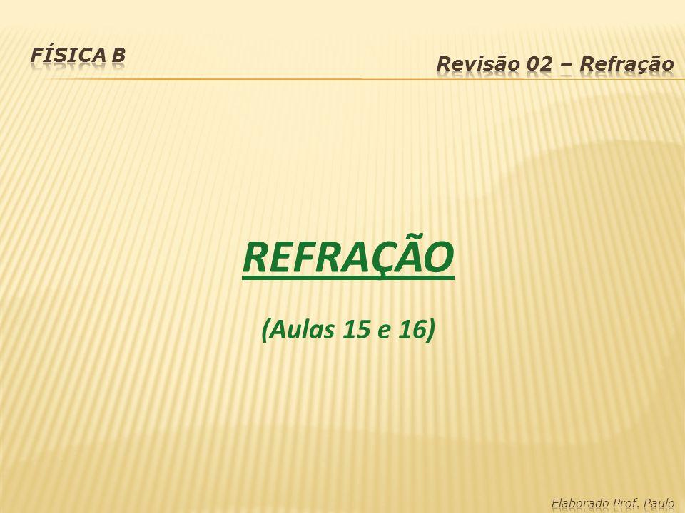 REFRAÇÃO (Aulas 15 e 16) Física B Revisão 02 – Refração