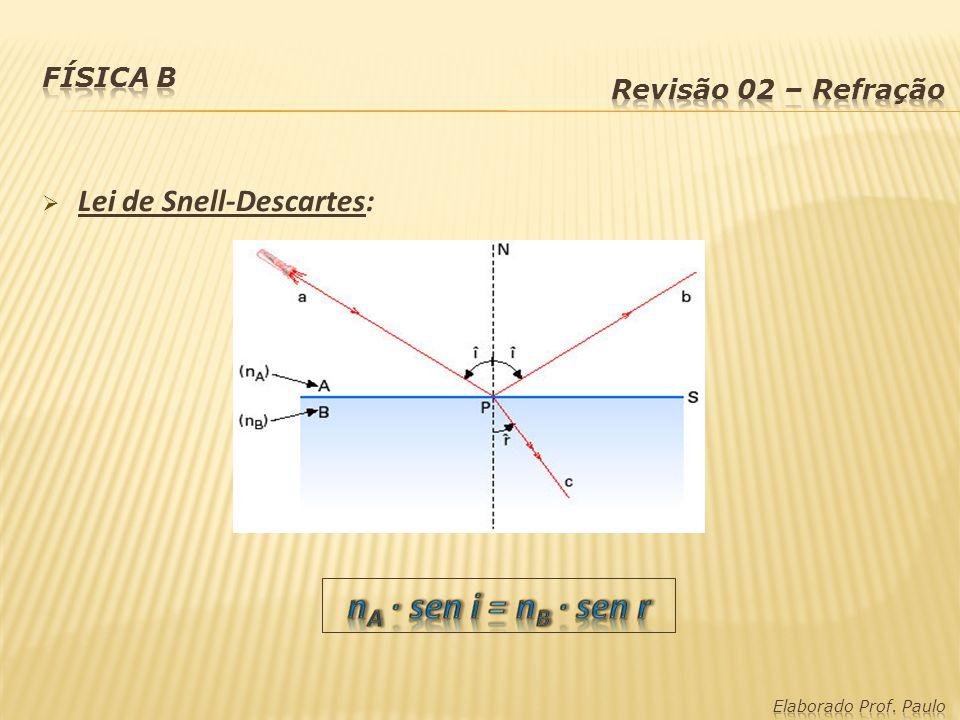 nA · sen i = nB · sen r Lei de Snell-Descartes: Física B