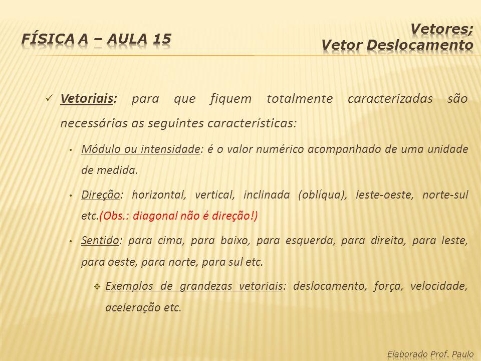 Vetores; Vetor Deslocamento. Física A – Aula 15. Vetoriais: para que fiquem totalmente caracterizadas são necessárias as seguintes características: