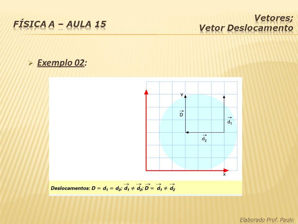 Exemplo 02: Vetores; Física A – Aula 15 Vetor Deslocamento