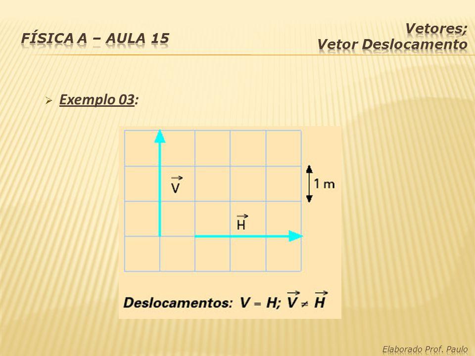 Exemplo 03: Vetores; Física A – Aula 15 Vetor Deslocamento
