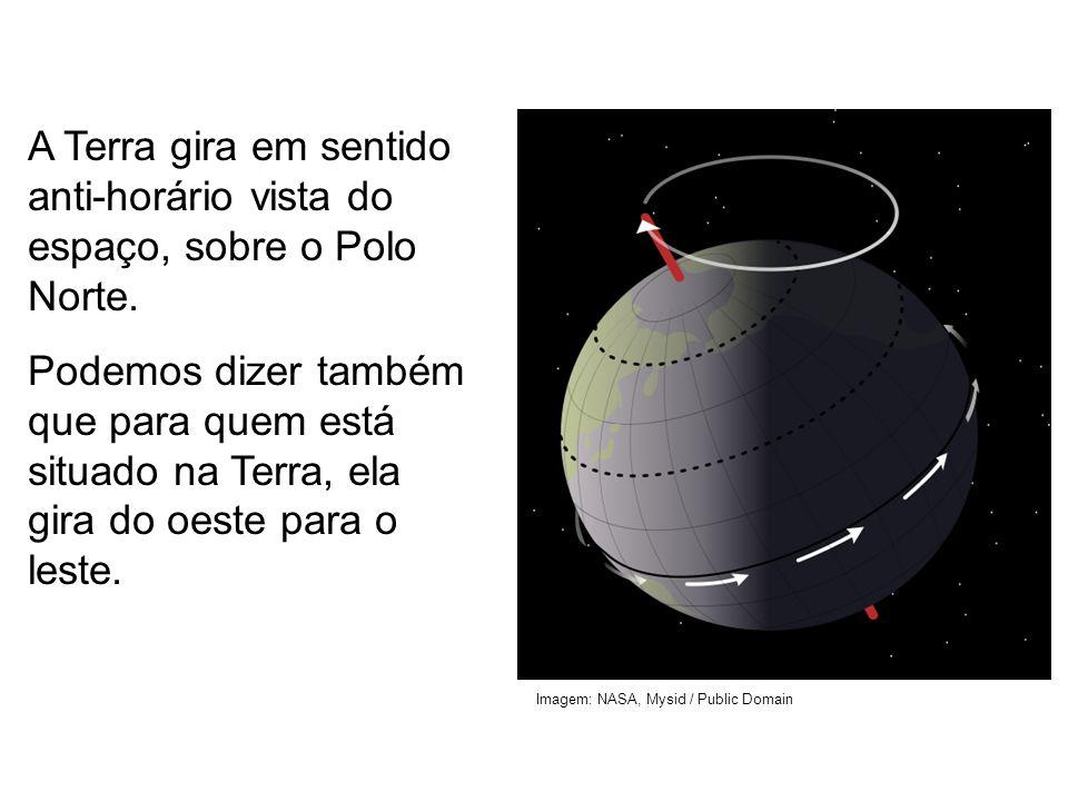 A Terra gira em sentido anti-horário vista do espaço, sobre o Polo Norte.