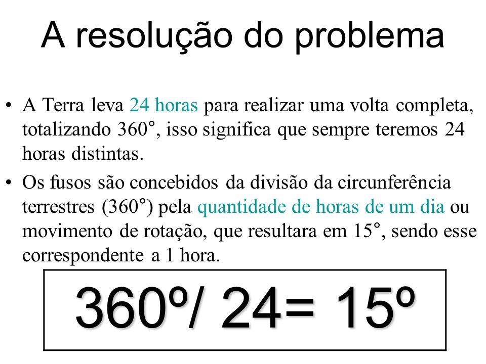 A resolução do problema