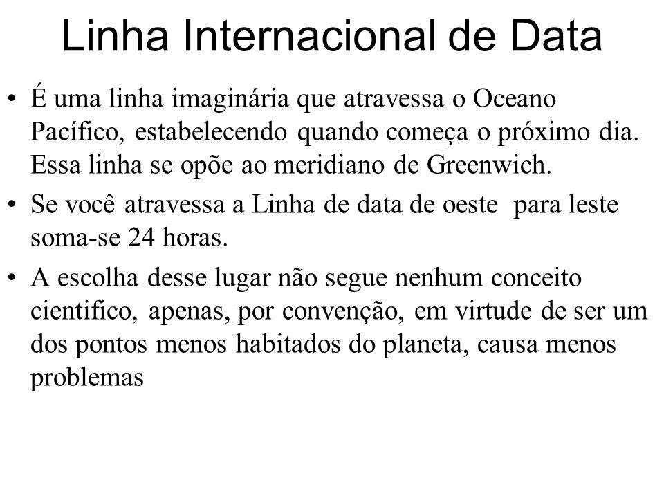 Linha Internacional de Data