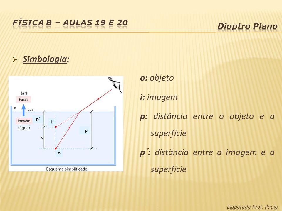 p: distância entre o objeto e a superfície
