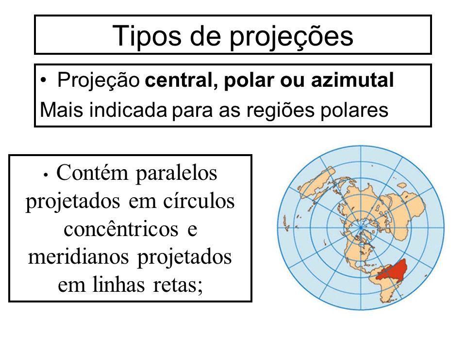 Tipos de projeções Projeção central, polar ou azimutal