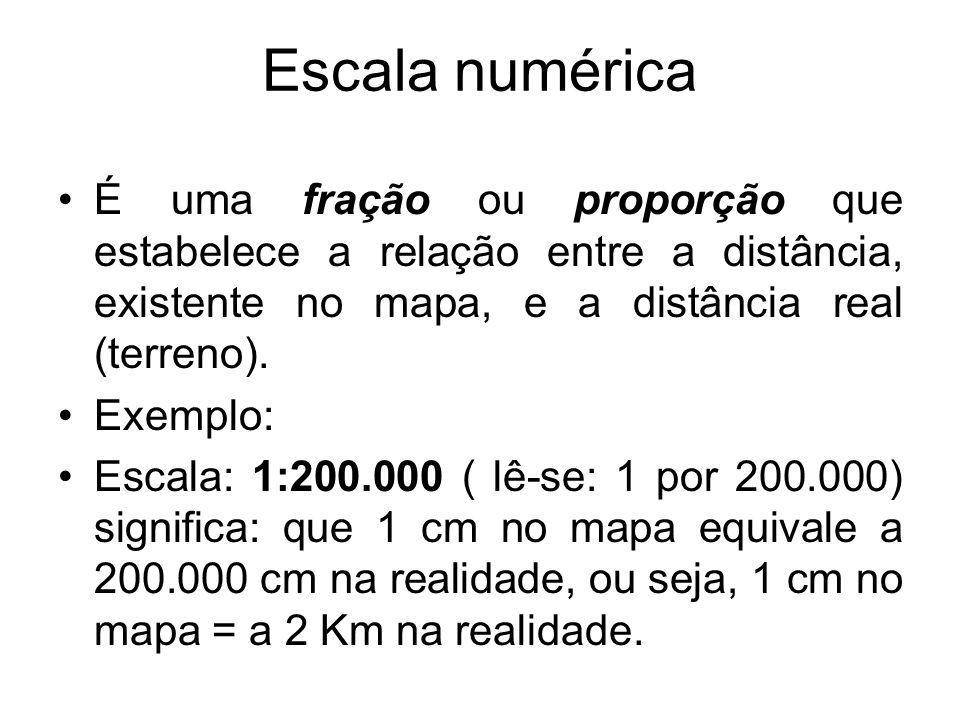 Escala numérica É uma fração ou proporção que estabelece a relação entre a distância, existente no mapa, e a distância real (terreno).