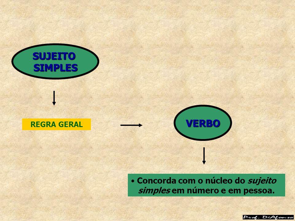 SUJEITO SIMPLES VERBO Concorda com o núcleo do sujeito