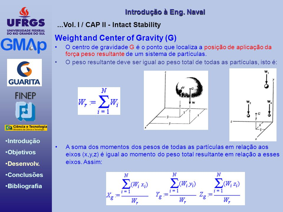 Weight and Center of Gravity (G)
