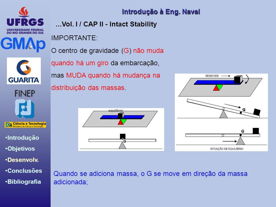 ...Vol. I / CAP II - Intact Stability