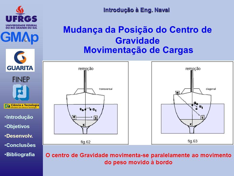 Mudança da Posição do Centro de Gravidade Movimentação de Cargas