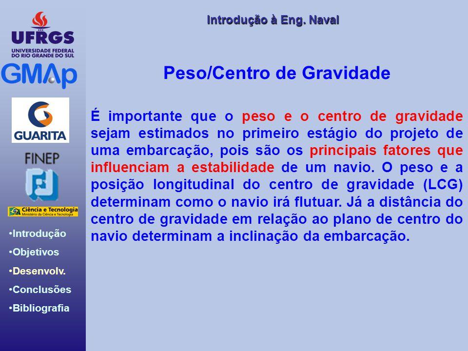Peso/Centro de Gravidade