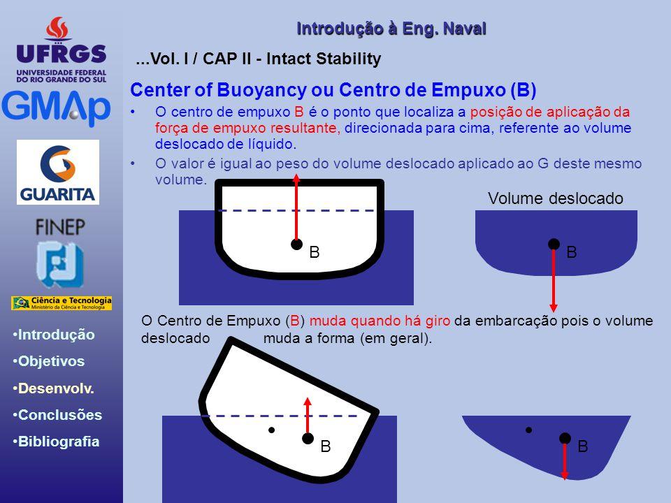 Center of Buoyancy ou Centro de Empuxo (B)