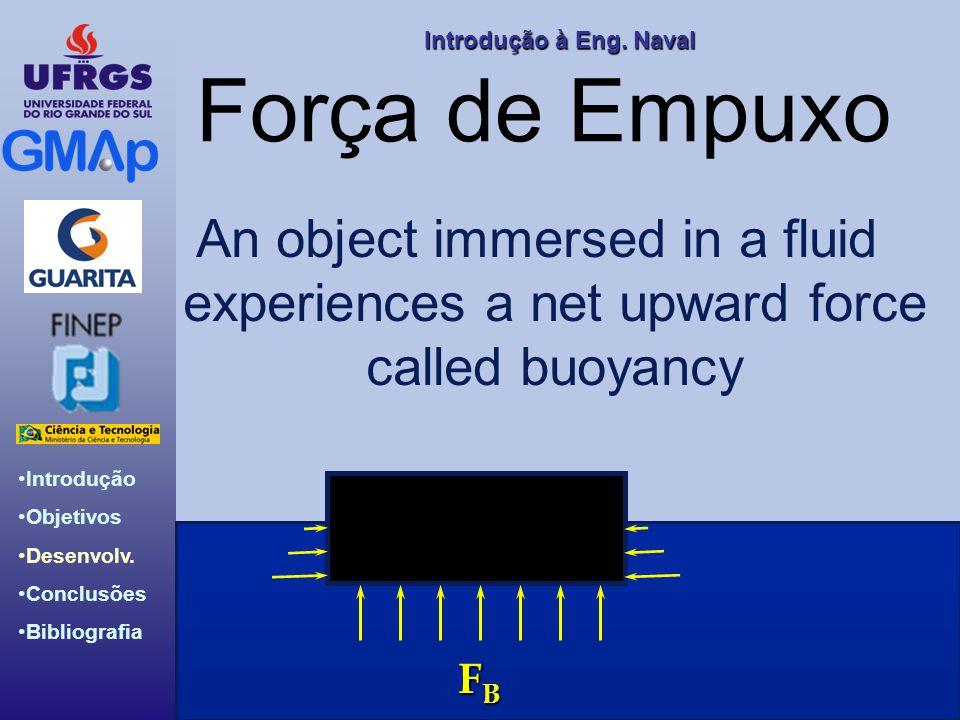 Força de Empuxo An object immersed in a fluid experiences a net upward force called buoyancy FB