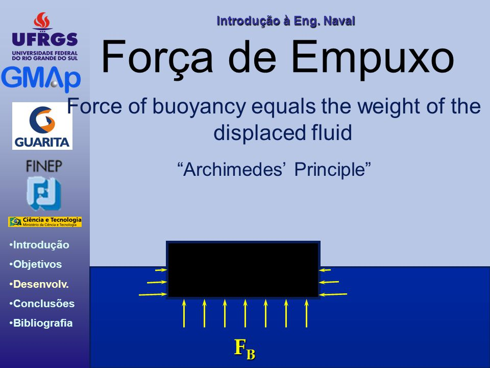 Força de Empuxo Force of buoyancy equals the weight of the displaced fluid. Archimedes' Principle