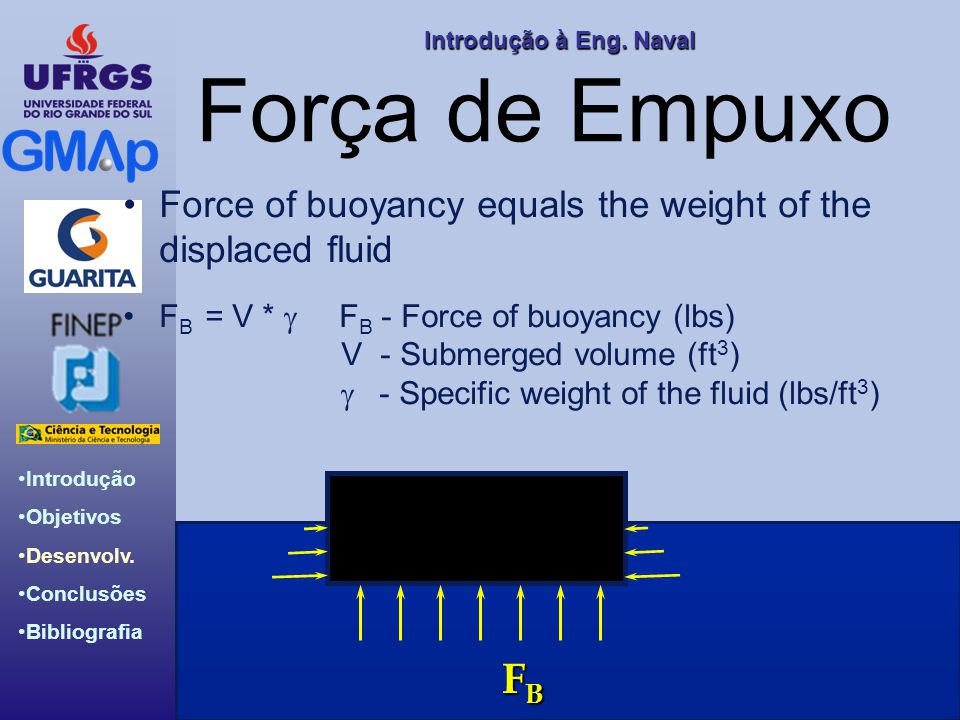Força de Empuxo Force of buoyancy equals the weight of the displaced fluid.