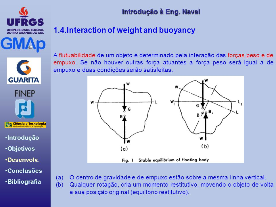 1.4.Interaction of weight and buoyancy