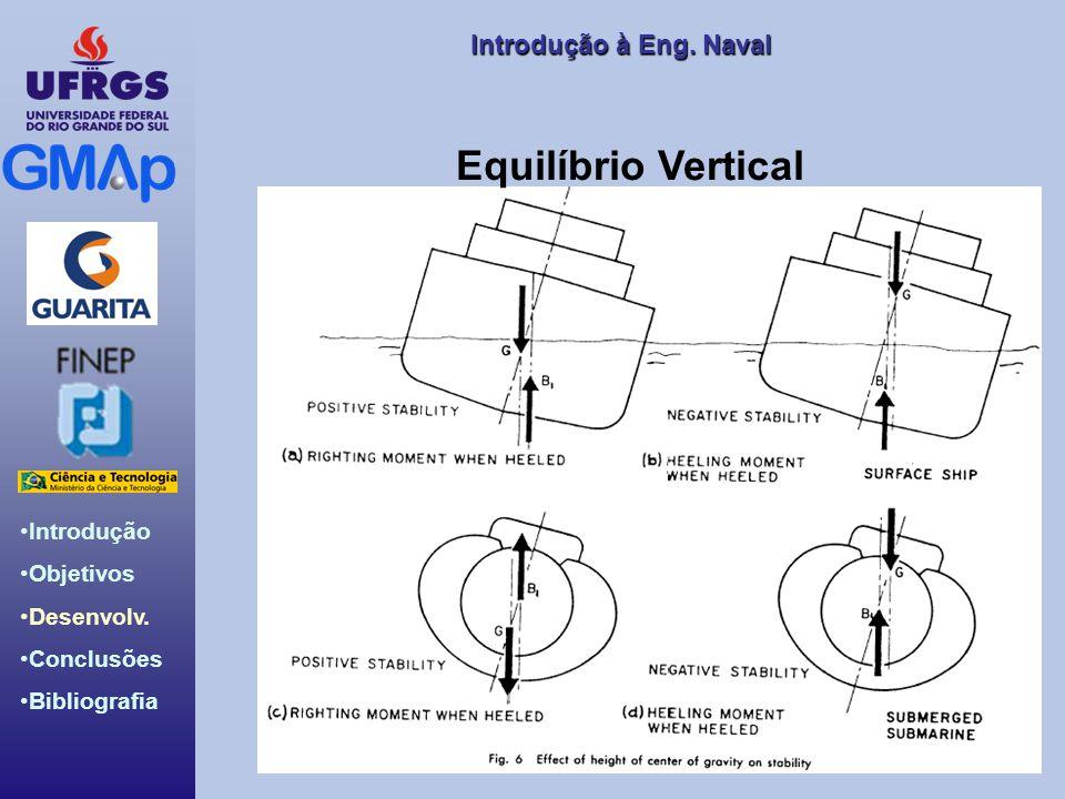 Equilíbrio Vertical
