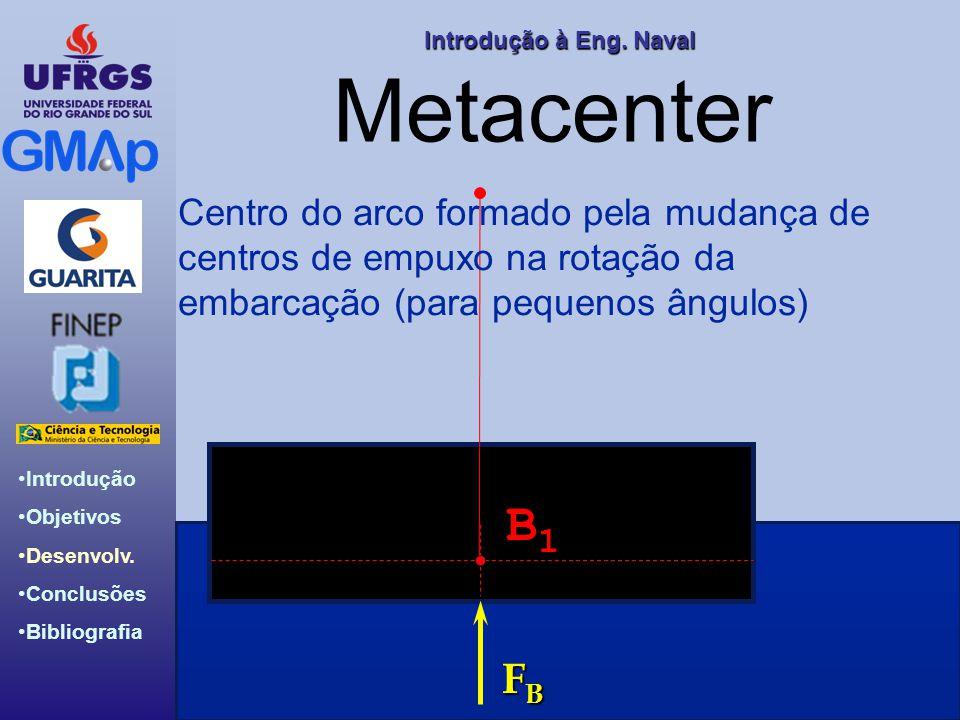 Metacenter Centro do arco formado pela mudança de centros de empuxo na rotação da embarcação (para pequenos ângulos)