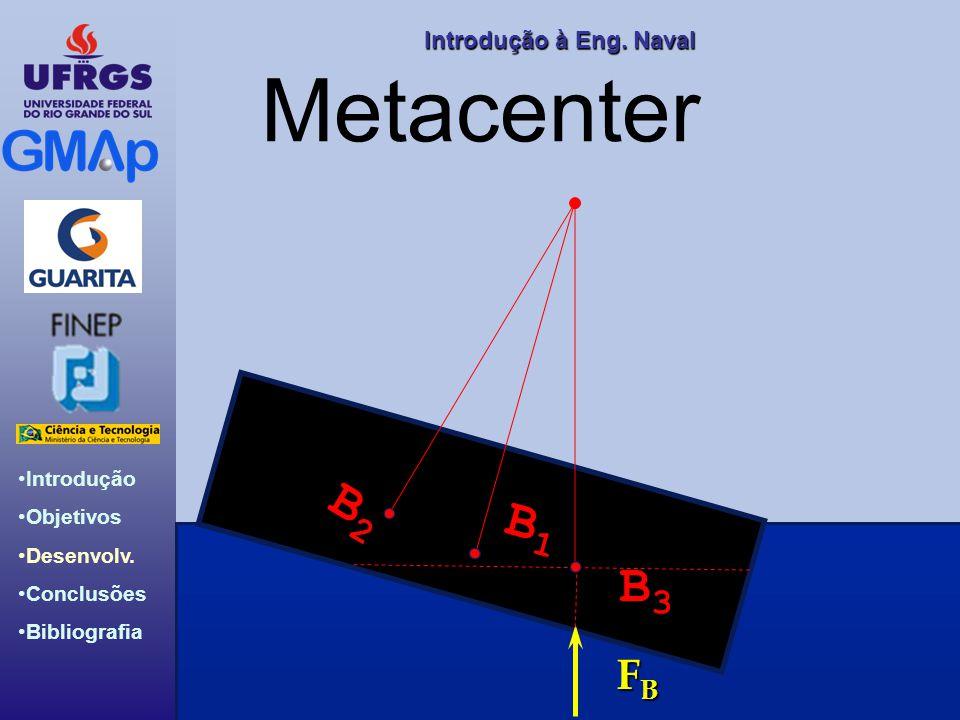 Metacenter B2 B1 B3 FB