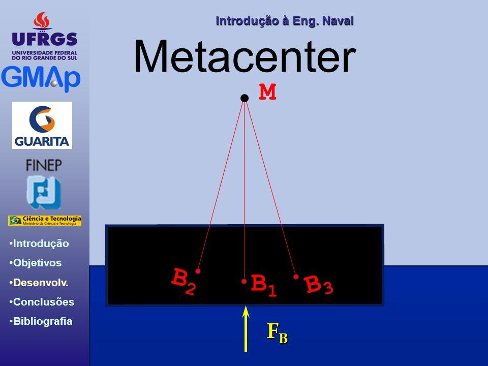 Metacenter M B2 B1 B3 FB