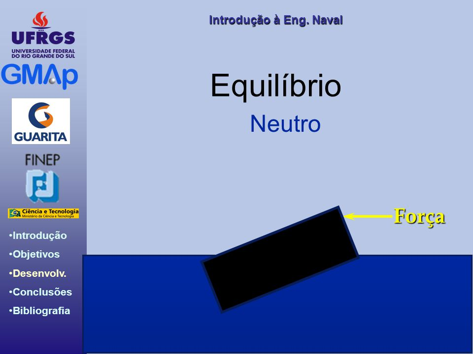 Equilíbrio Neutro Força