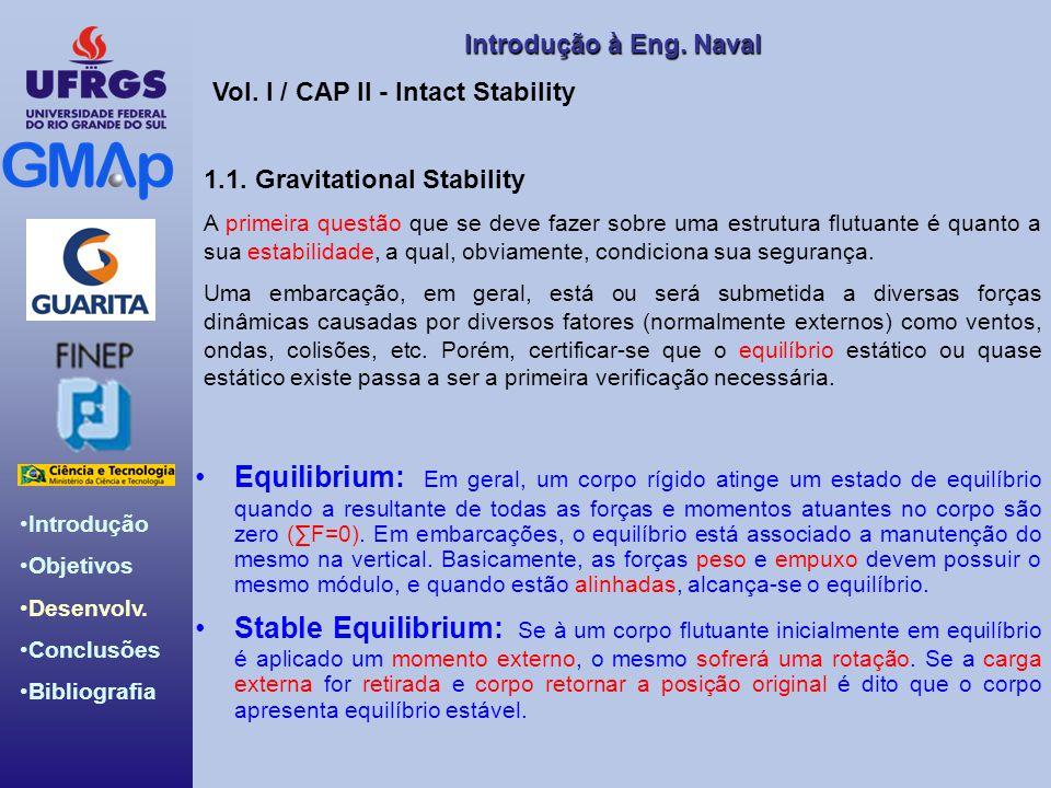 Vol. I / CAP II - Intact Stability