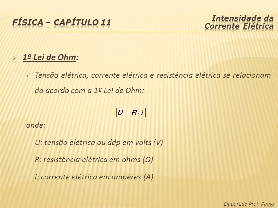 Física – capítulo 11 Intensidade da Corrente Elétrica. 1ª Lei de Ohm: