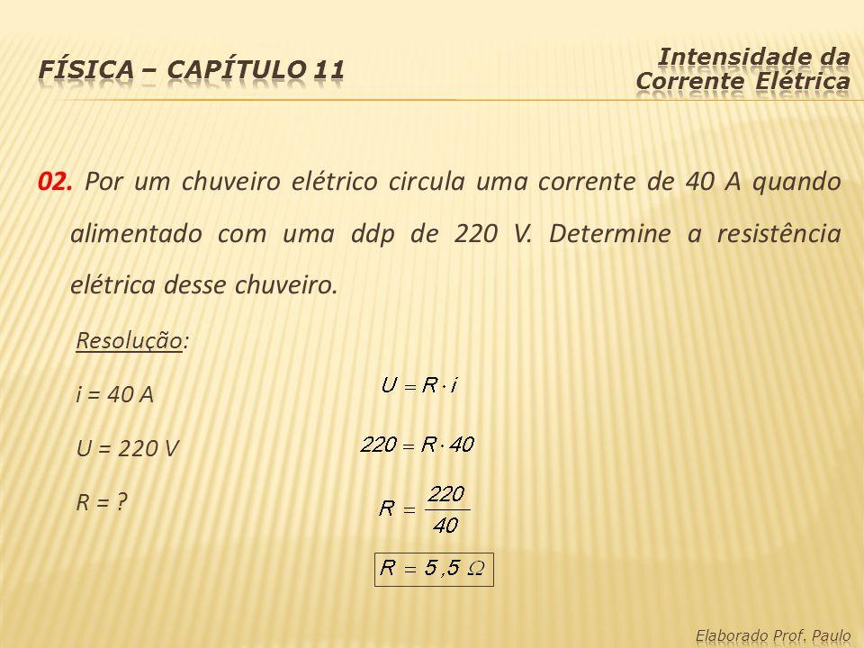 Física – capítulo 11 Intensidade da Corrente Elétrica.