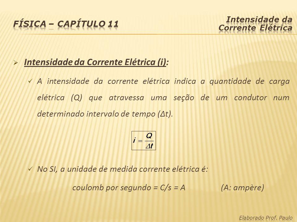 Intensidade da Corrente Elétrica (i):