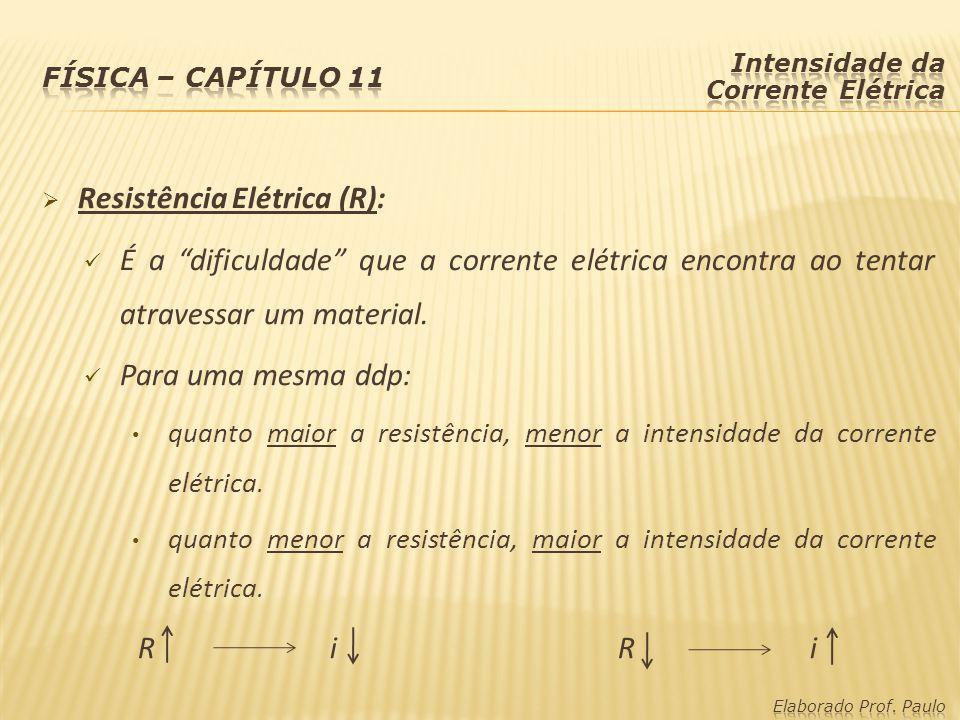 Resistência Elétrica (R):